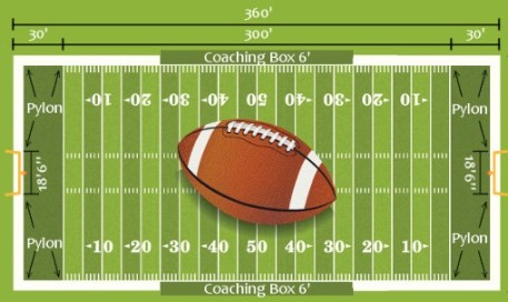 Same Width as Length of Football Field